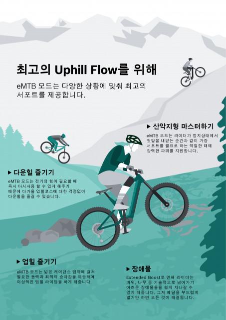 보쉬 전기자전거의 eMTB 모드 소개