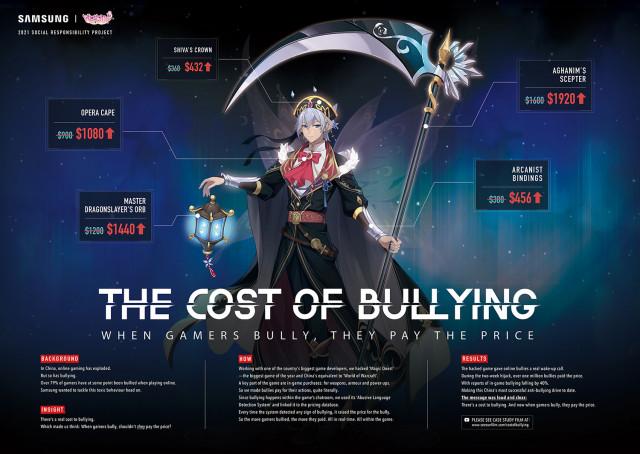 올해의 그랑프리(공익 광고 부문) '더 코스트 오브 불링(The Cost of Bullying)'