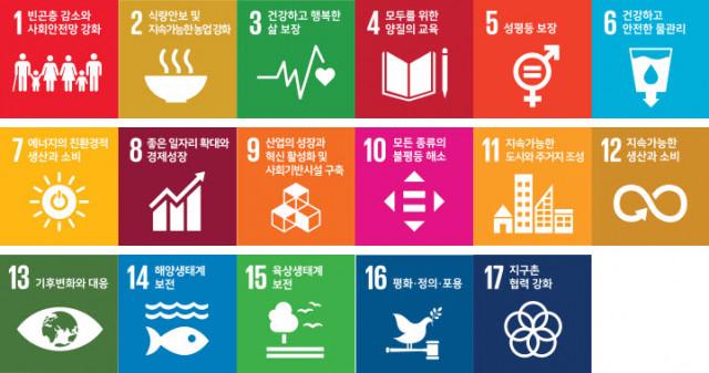 지속가능 발전 목표(SDGs)