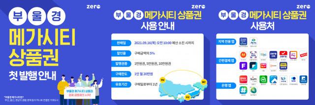 5% 구매 할인율이 적용된 부울경 메가시티 상품권은 9월 16일 오전 10시에 발행된다