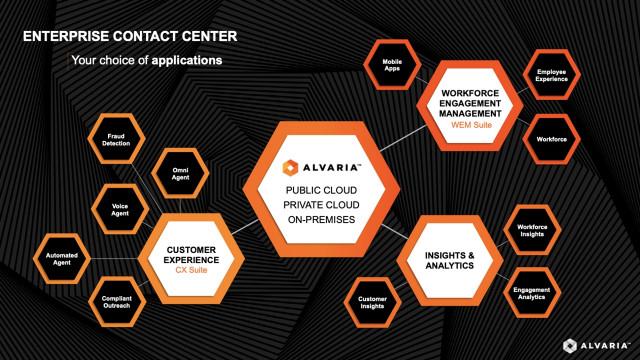 알바리아, 새로운 엔터프라이즈급 CX·WEM 기술 솔루션 출시