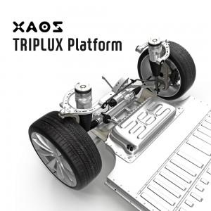 트리플럭스 플랫폼