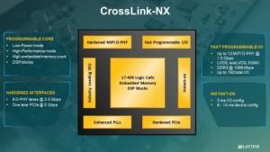 래티스 세미컨덕터의 CrossLink-NX FPGA 블록 다이어그램