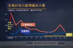 """韩国是仅次于中国的新冠病毒确诊人数最多的国家,通过将Oracle Water System(由MAK开发)生产的""""Oracle Water""""作为防疫水使用,减少了确诊人数,取得了令人瞩目的成就。MAK"""